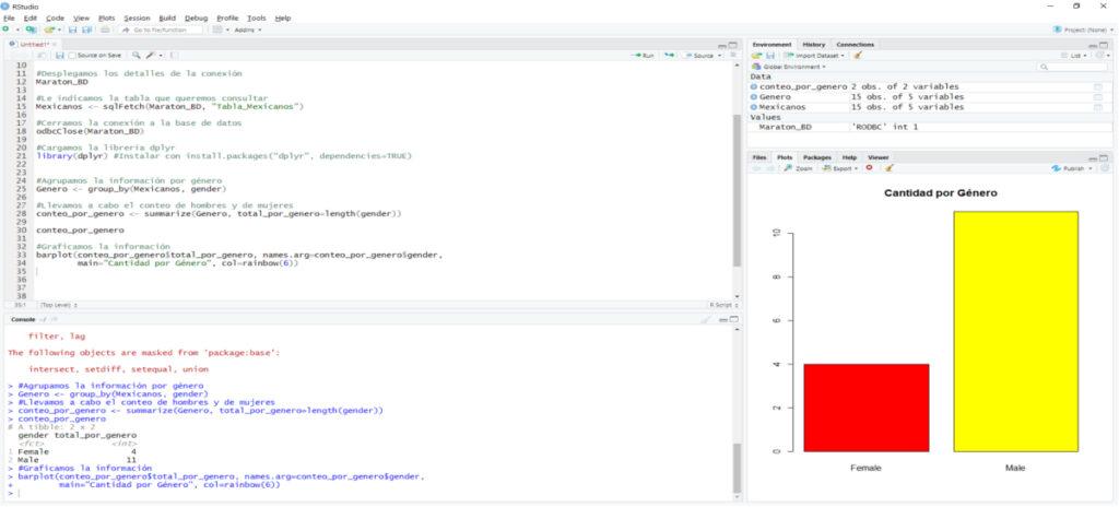 Importando Información de SQL Server en R